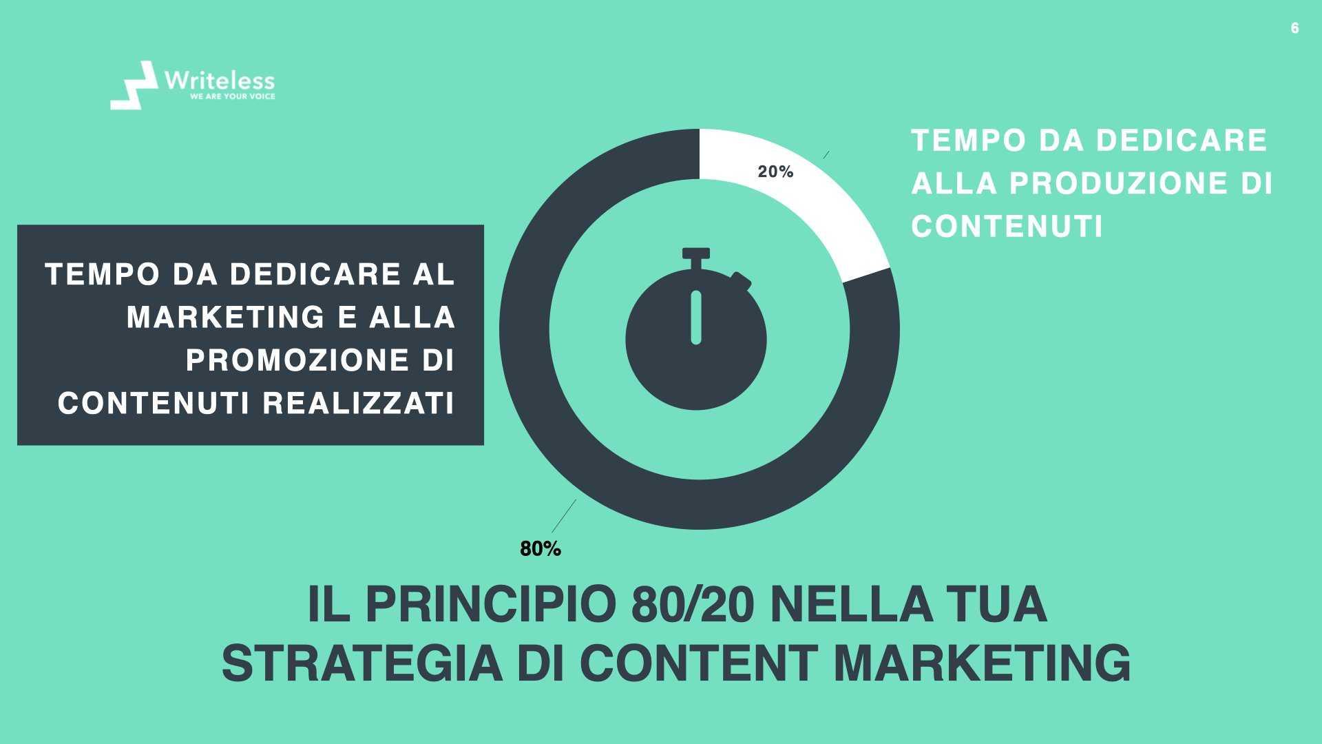 80 20 content marketing