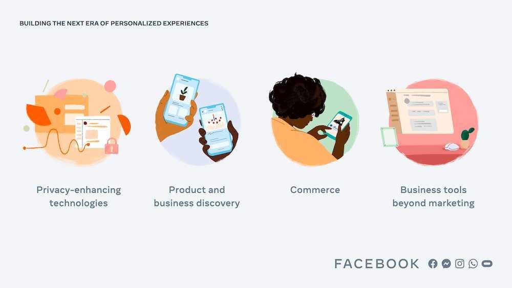 Facebook-Marketing VS Tiktok-Akte